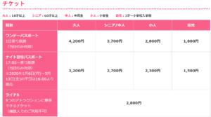 東京ドームシティの料金